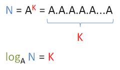 Logaritmus a mocniny