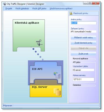 Konfigurační systém