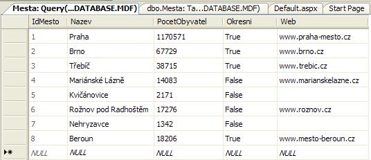 Data do tabulky