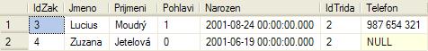 Jen děti narozené po 1.1.2001 a z 1.B třídy