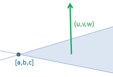 Rovina zadaná bodem a normálovým vektorem
