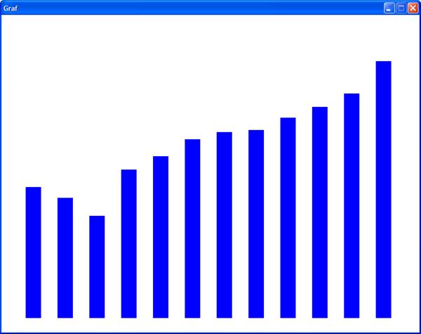 Graf bez popisků