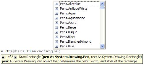 Inteligentní nápověda Visual Studia